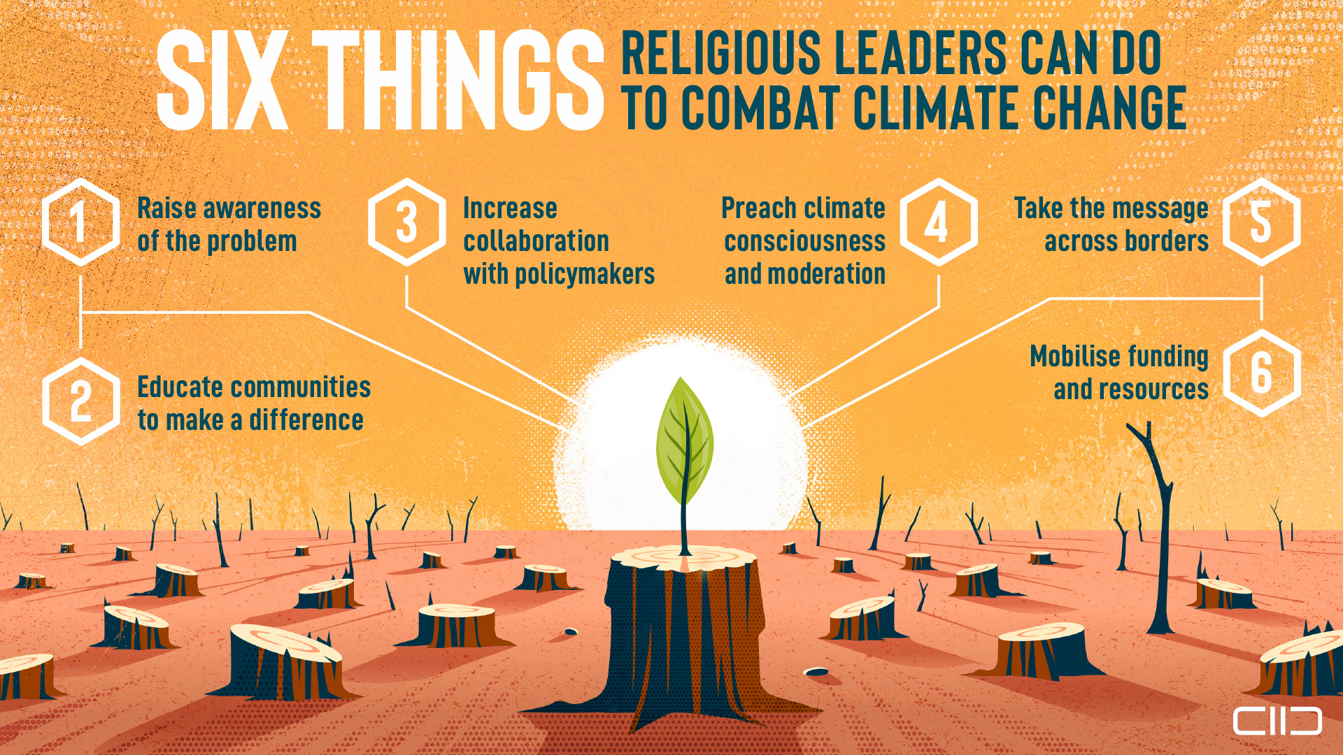 Six things religious leaders can do to combat climate change