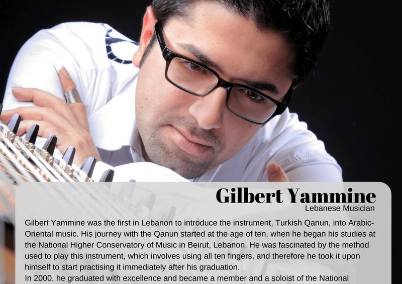Featured Artist: Gilbert Yammine